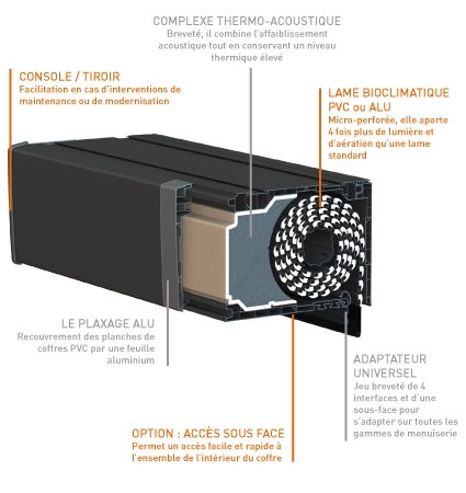 caractéristiques du coffre FoKus