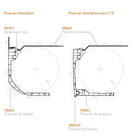planches du coffre rénovation extérieur en PVC GVR.r